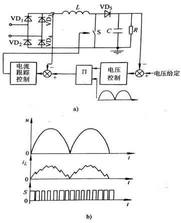典型的单相有源pfc电路及主要工作波形