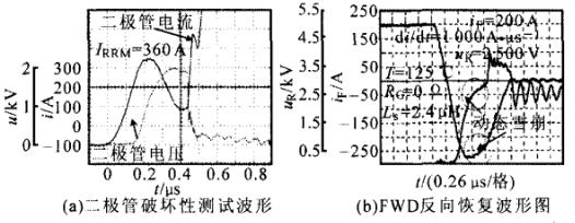 飞乐265-1电路图