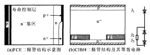 555多波形产生电路图
