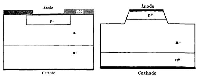 图1 平面结构与台面结构SIC PIN二极管剖面图