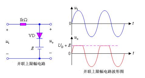 二极管限幅电路分析及其原理