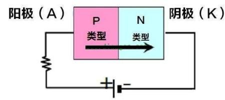 图文详解二极管整流电路工作原理-海飞乐技术有限公司