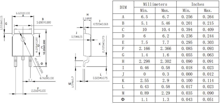 碳化硅二极管HSS03065C特性 • 正温度系数,易于并联使用 • 不受温度影响的开关特性 • 最高工作温度 175 • 零反向恢复电流 • 零正向恢复电压 碳化硅二极管HSS03065C优点 • 单极器件 • 极大降低开关损耗 • 并联器件中没有热崩溃 • 降低系统对散热片的依赖 碳化硅二极管HSS03065C应用领域 • 开关模式电源(SMPS),功率因数校正(PFC) • 电机驱动,光伏